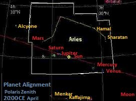 Stars in Aries 2000 CE