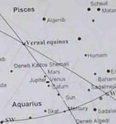 Stars conjunction 1524