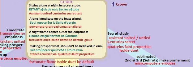 Nostradamus Sephirot code C1! Q01