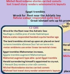 Adriatic War, Nostradamus and comet strike