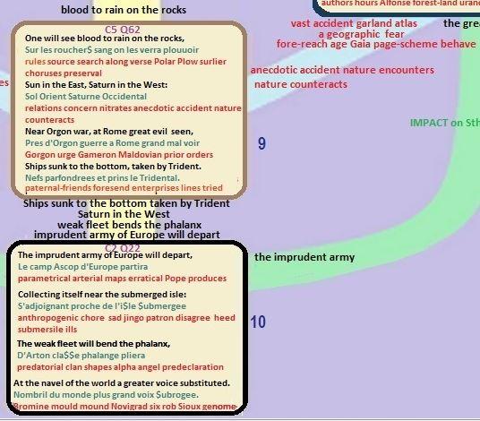 Nostradamus Prophecies C5 Q62, C2 Q22 Gaia vast accident